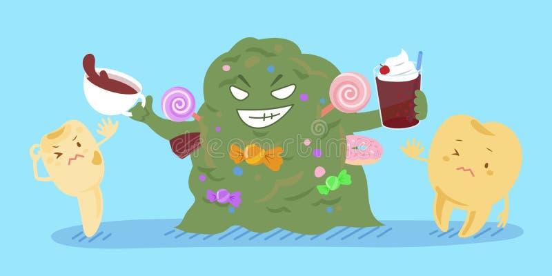 Carie dentaire et bactérie de bande dessinée illustration libre de droits