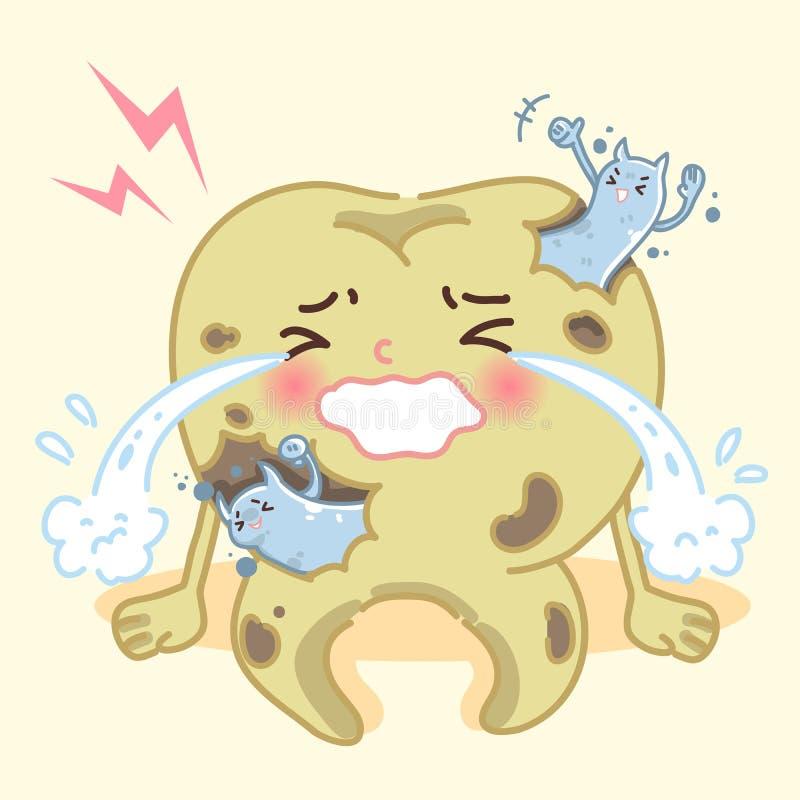 Carie dentaria del fumetto royalty illustrazione gratis