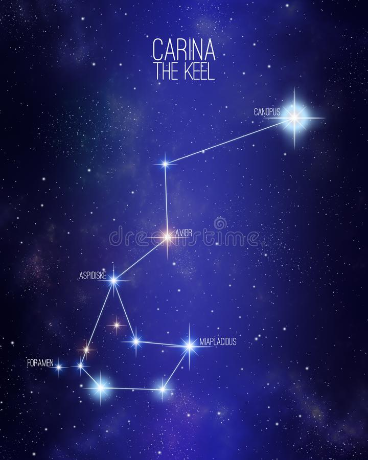 Carina the keel constellation on a starry space background. With the names of its main stars. Relative sizes and different color shades based on the spectral vector illustration