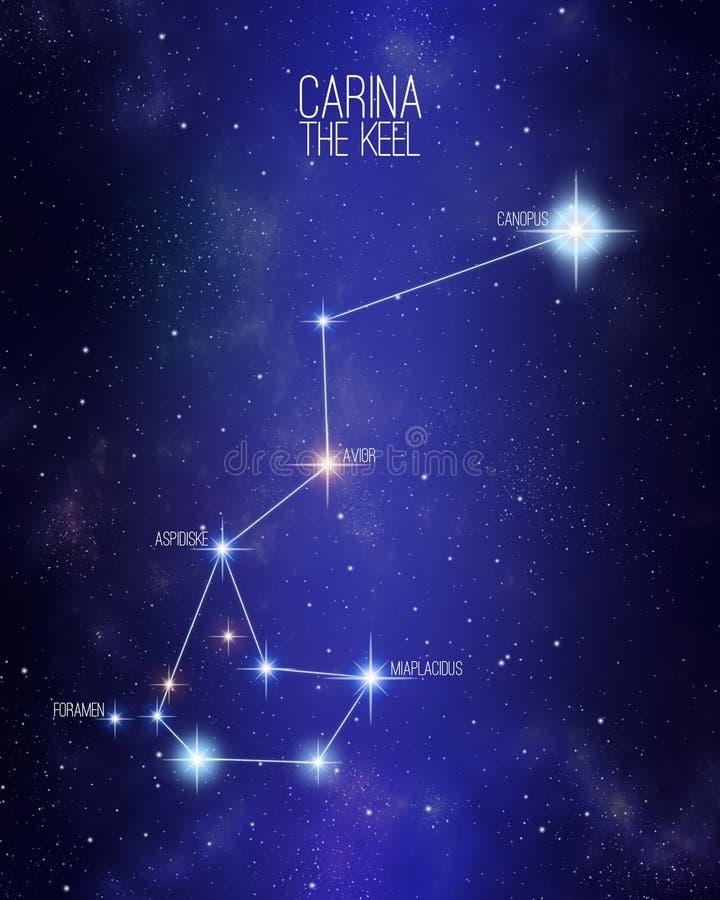 Carina la constelación de la quilla en un fondo estrellado del espacio ilustración del vector