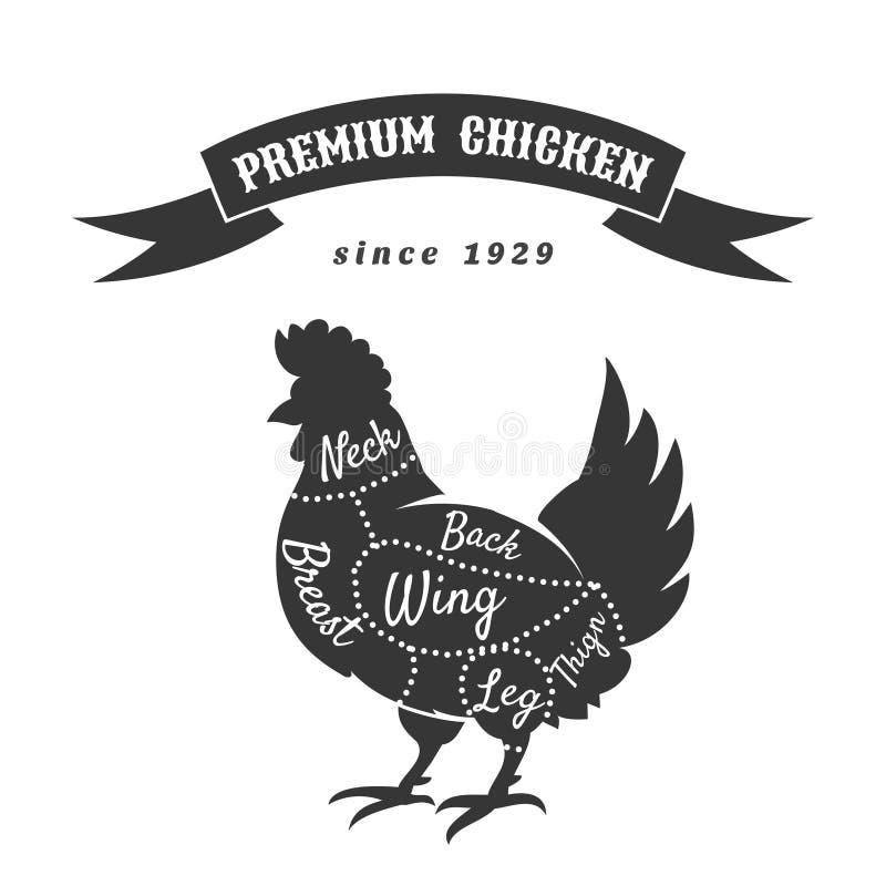 A carne da galinha corta o diagrama ilustração do vetor