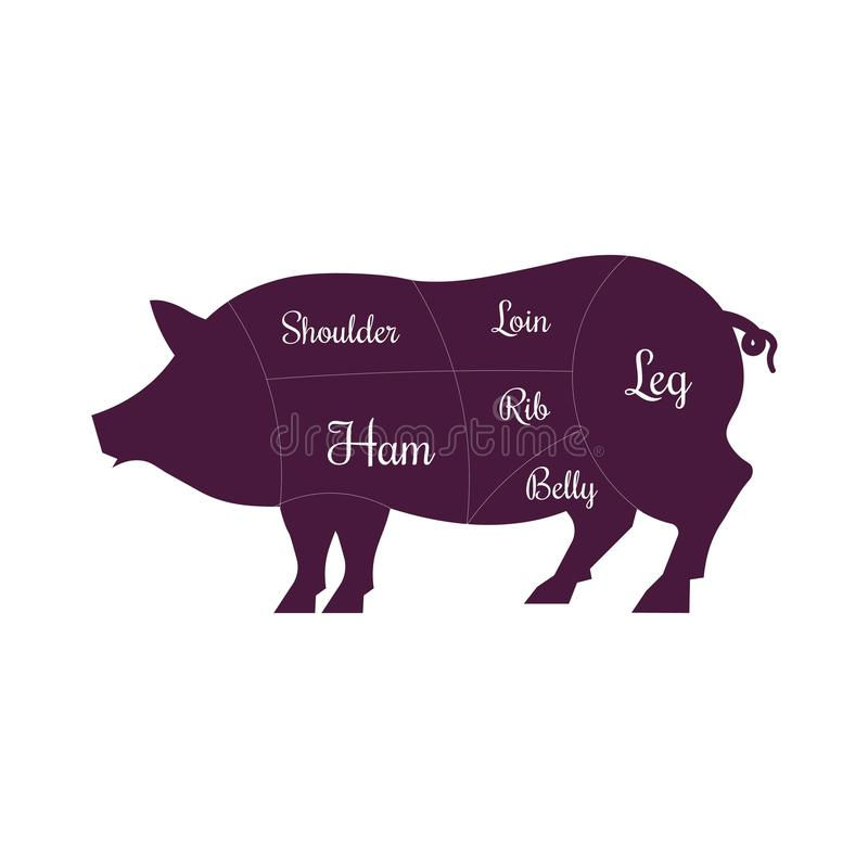 A carne de carne de porco do porco corta o ícone do vetor do carniceiro ilustração stock