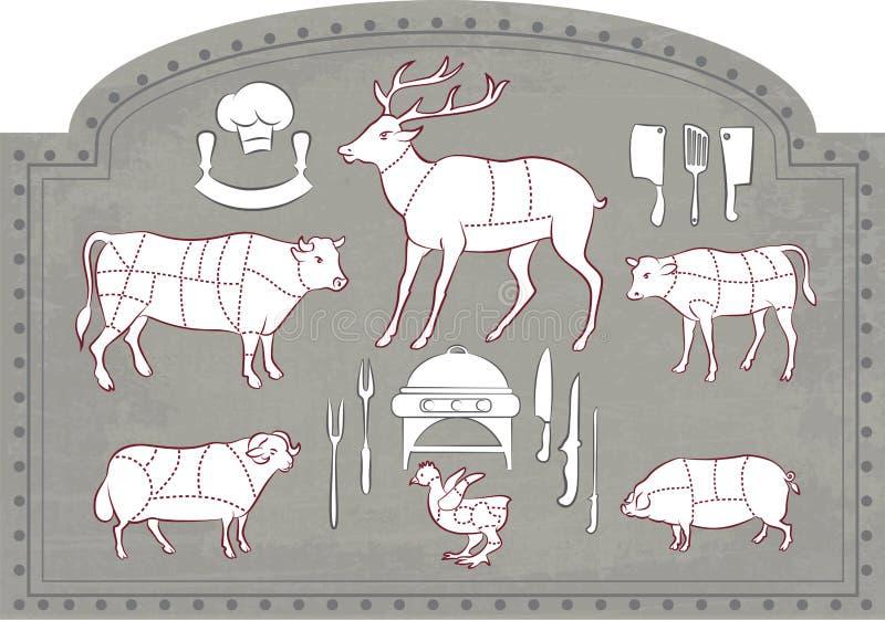 Carne del corte ilustración del vector