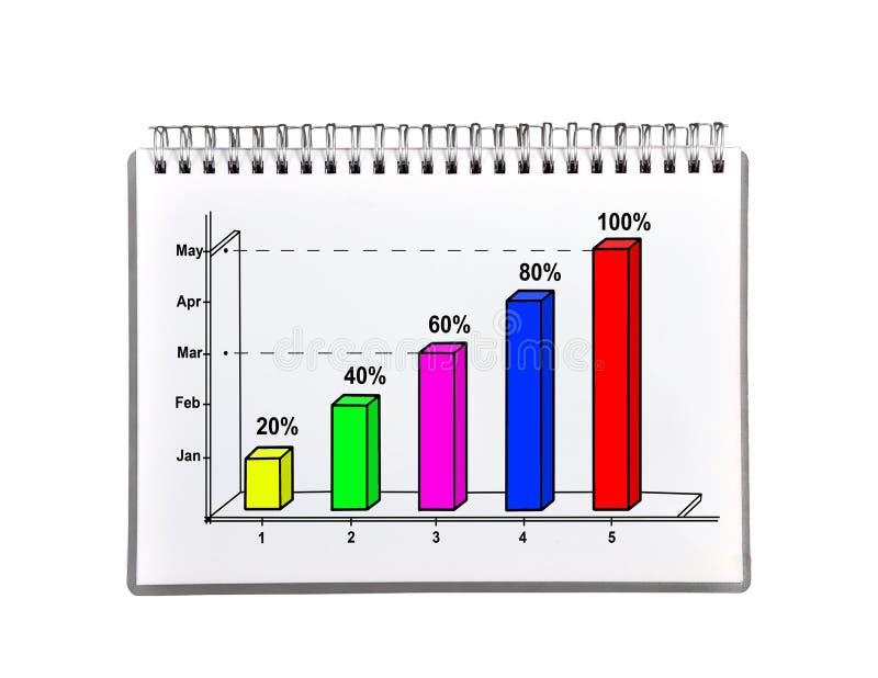 Carnet avec le diagramme photos libres de droits