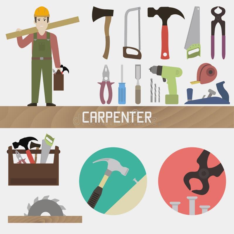 carpentiere royalty illustrazione gratis