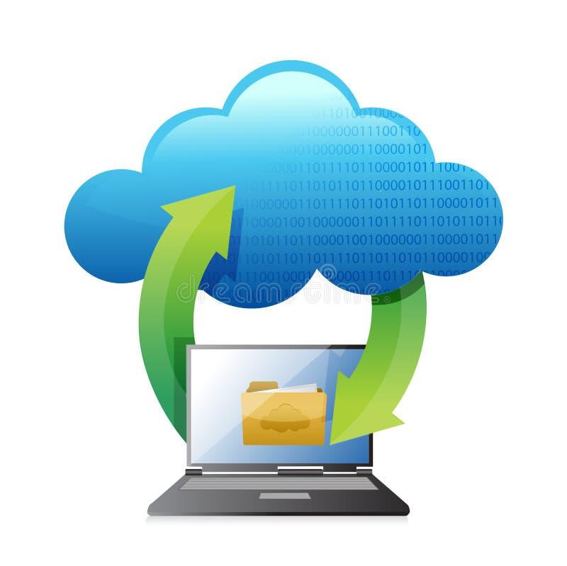 Carpeta del ordenador y del ordenador portátil de la nube libre illustration
