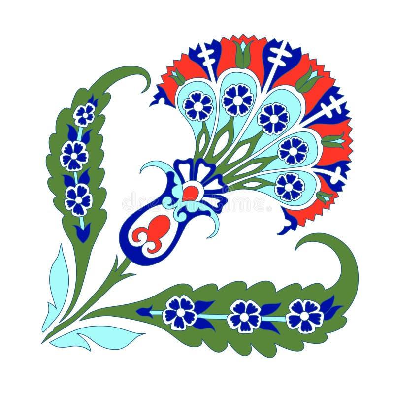 Carreau de céramique de décor turc d'ornement, l'Islam oriental de modèle illustration libre de droits