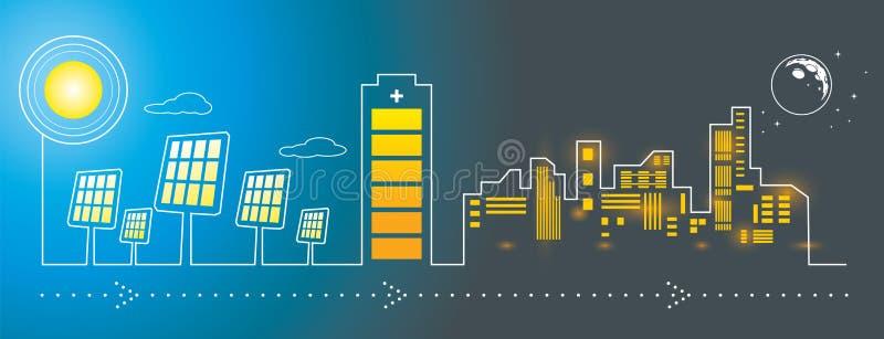 Carregamento da energia da cidade dos painéis solares ilustração do vetor