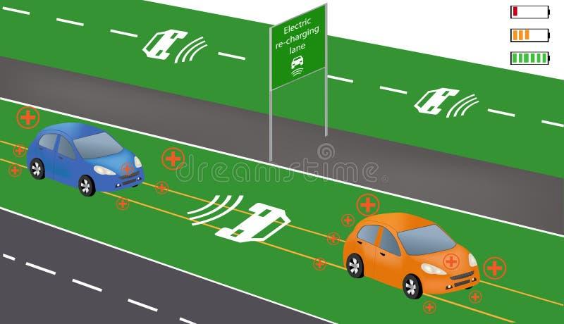Carregamento sem fio para veículos elétricos ilustração royalty free