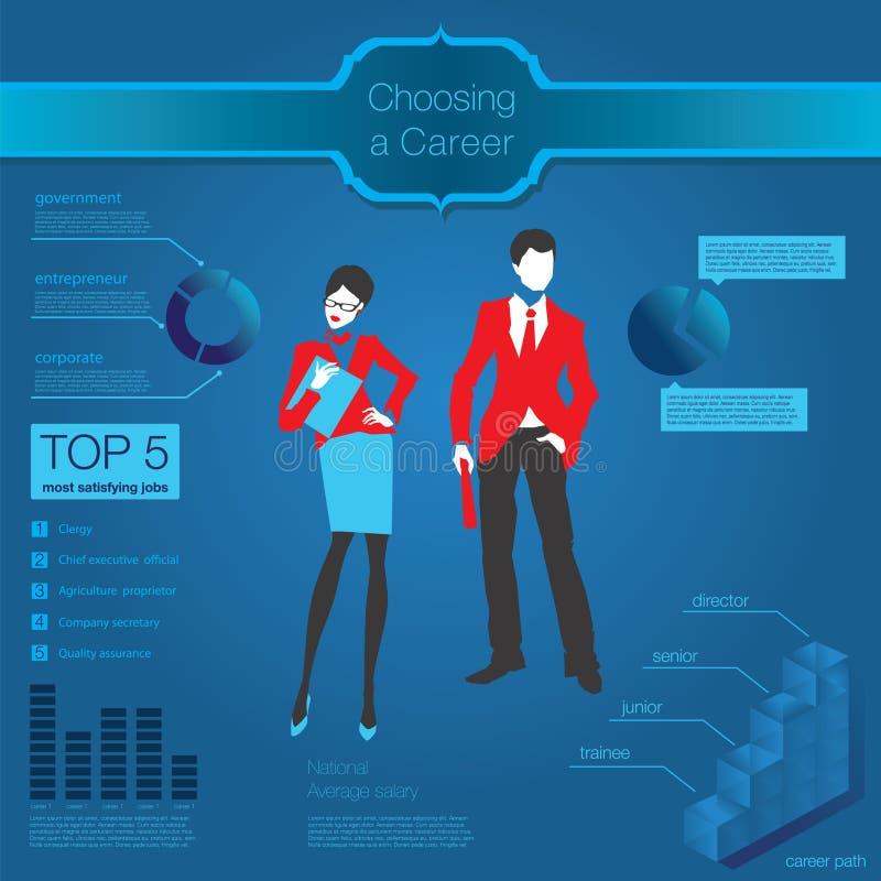 Carreira infographic, ilustração do buisnessman ilustração royalty free