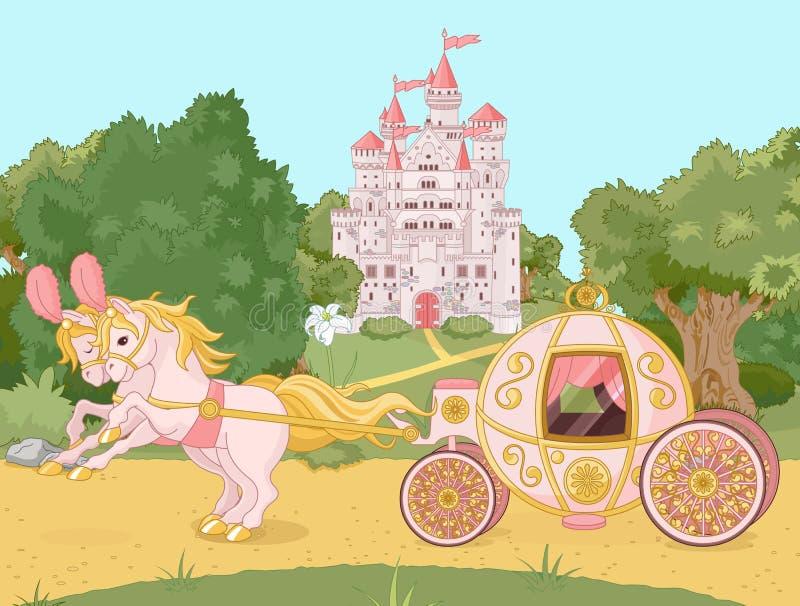 Carrello di favola royalty illustrazione gratis