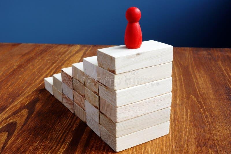 Carrera y dirección acertadas en negocio Escalera de madera como símbolo imagen de archivo