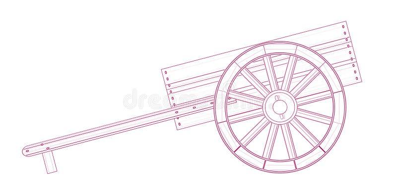 Carretto mormonico della mano illustrazione di stock