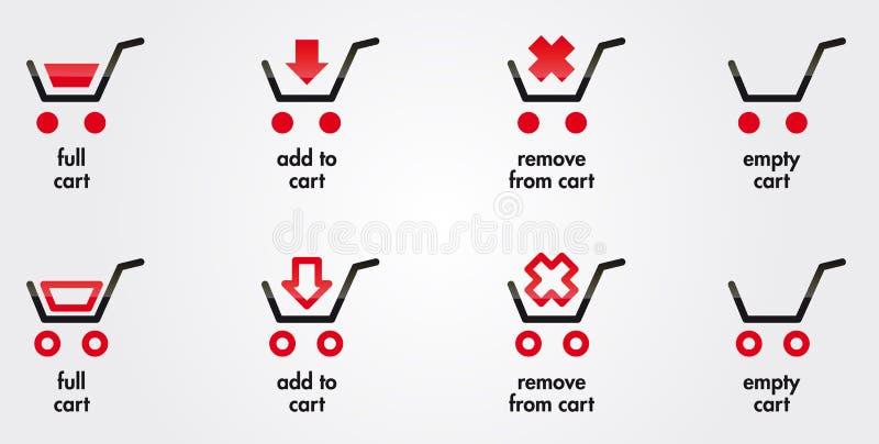 Carro de compras del Internet ilustración del vector