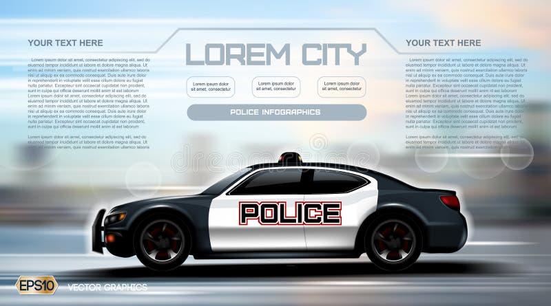 Carro de polícia realístico Infographic Fundo urbano da cidade Táxi em linha App móvel, registro do táxi, comércio eletrônico da  ilustração do vetor