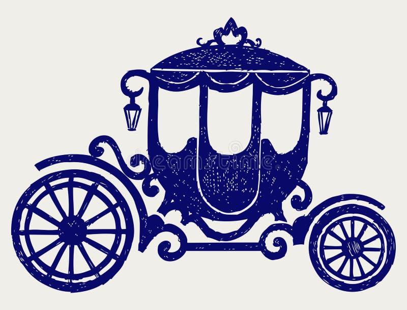 Carro del vintage libre illustration