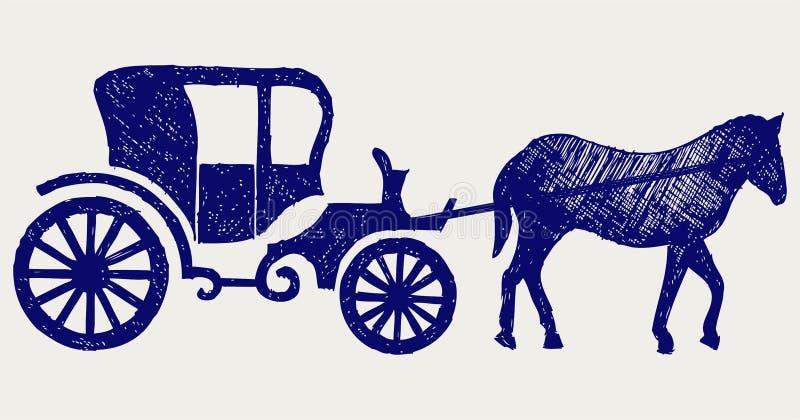 Carro e cavalo do vintage ilustração do vetor