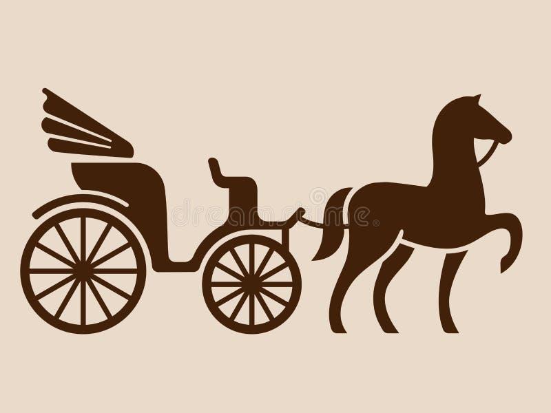 Carro traído por caballo del vintage ilustración del vector