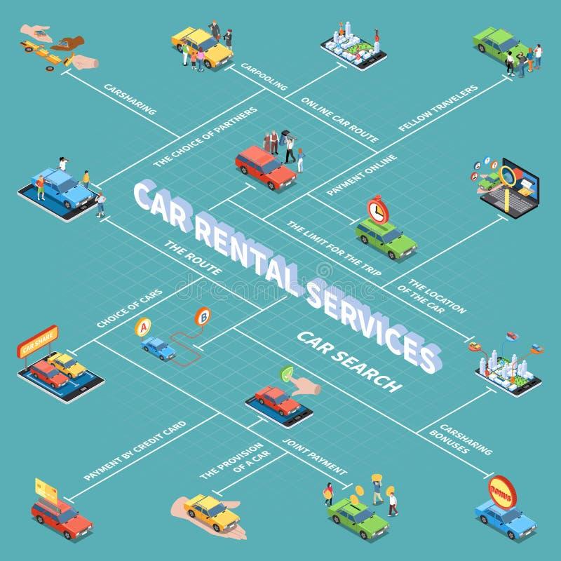 Carsharings Isometrisch Stroomschema royalty-vrije illustratie