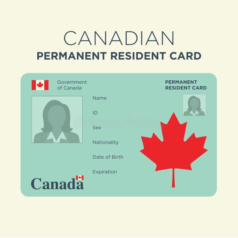 Cartão canadense do residente permanente ilustração royalty free