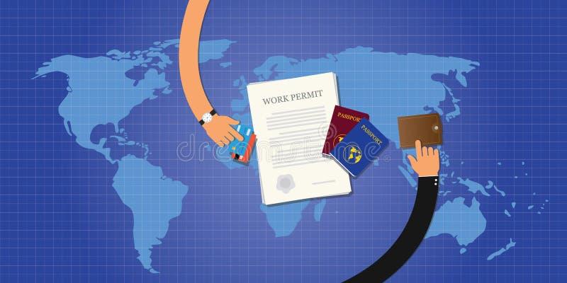 Cartão da identificação do passaporte do original da aplicação da autorização de trabalho ilustração do vetor