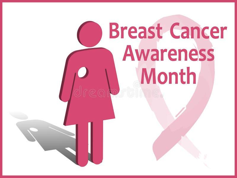 Cartão do mês da consciência do cancro da mama ilustração stock