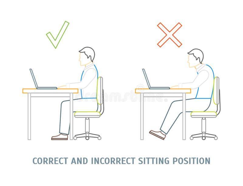 Cartão incorreto e correto da posição de assento Vetor ilustração do vetor
