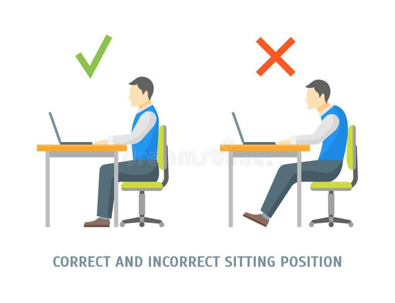 Cartão incorreto e correto da posição de assento Vetor ilustração stock