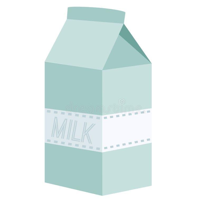Cartón plano del vector de leche libre illustration