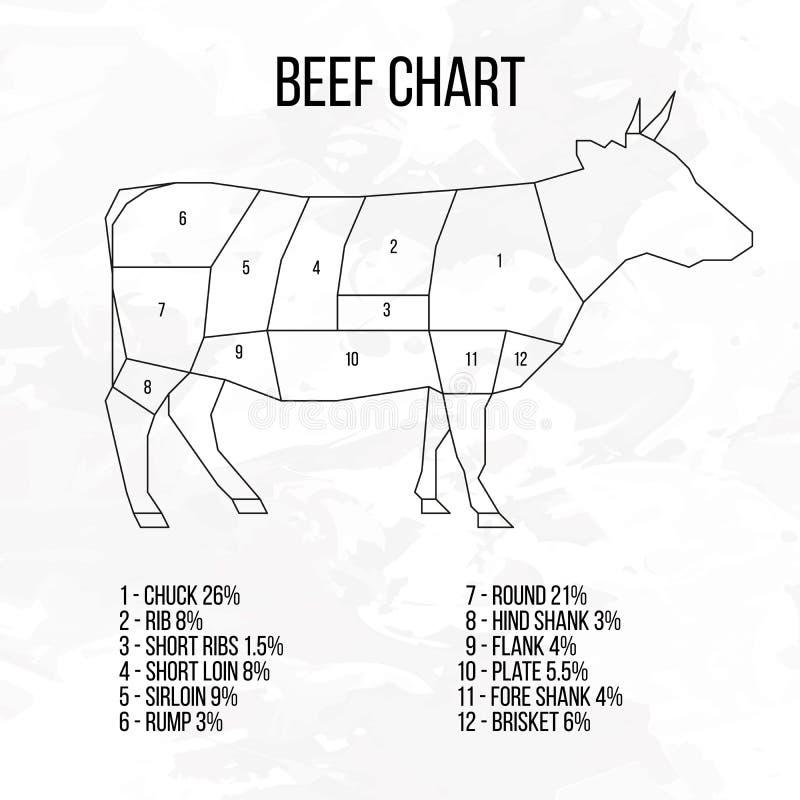 Carta abstrata da carne ilustração do vetor