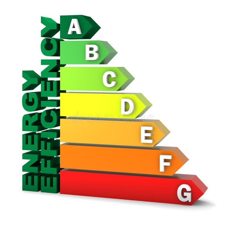 Carta da avaliação do uso eficaz da energia ilustração stock