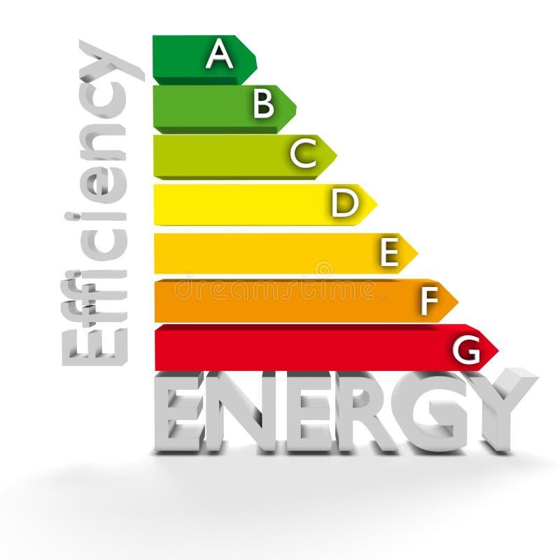 Carta da energia ilustração royalty free