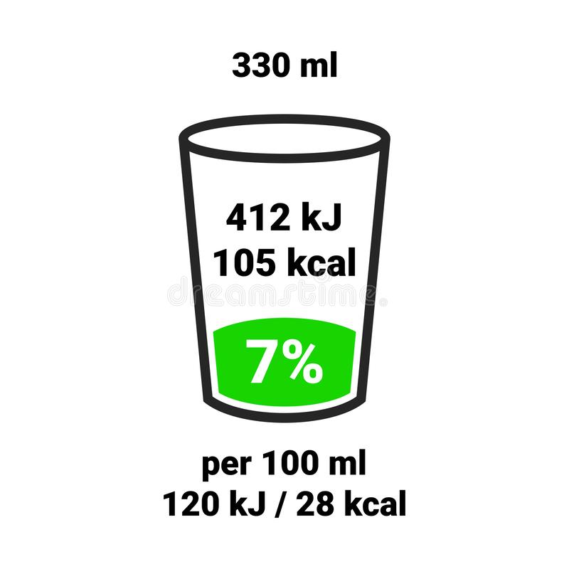 Carta da etiqueta do valor nutritivo de Drinl Diretriz da bebida da informação de vetor ilustração do vetor