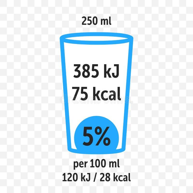 Carta da etiqueta do valor nutritivo de Drinl Diretriz da bebida da informação de vetor ilustração stock