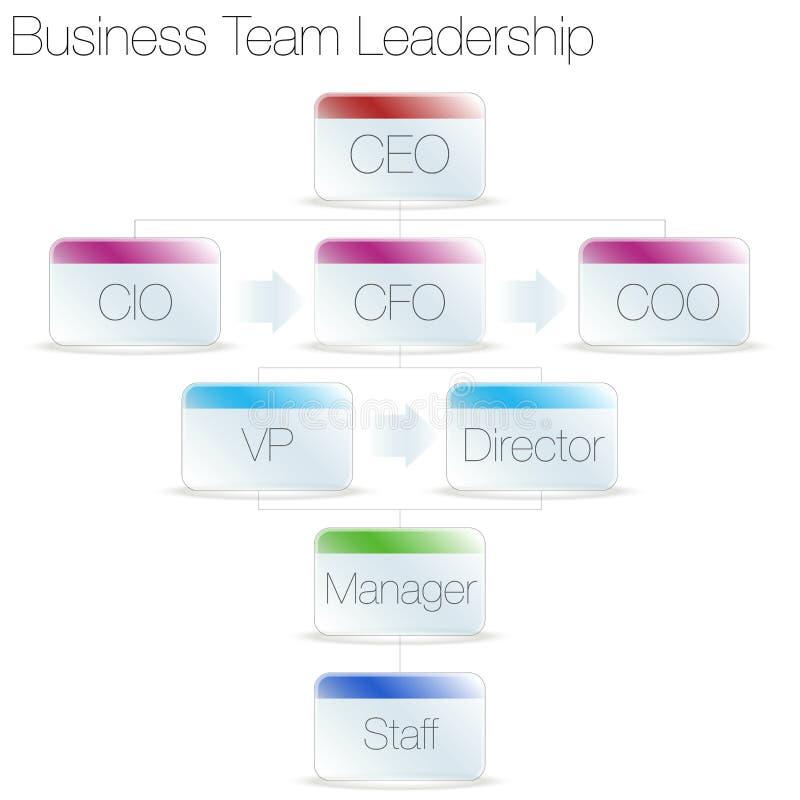 Carta da liderança da equipe do negócio ilustração stock