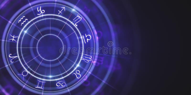 Carta da parati astratta della ruota dello zodiaco illustrazione vettoriale