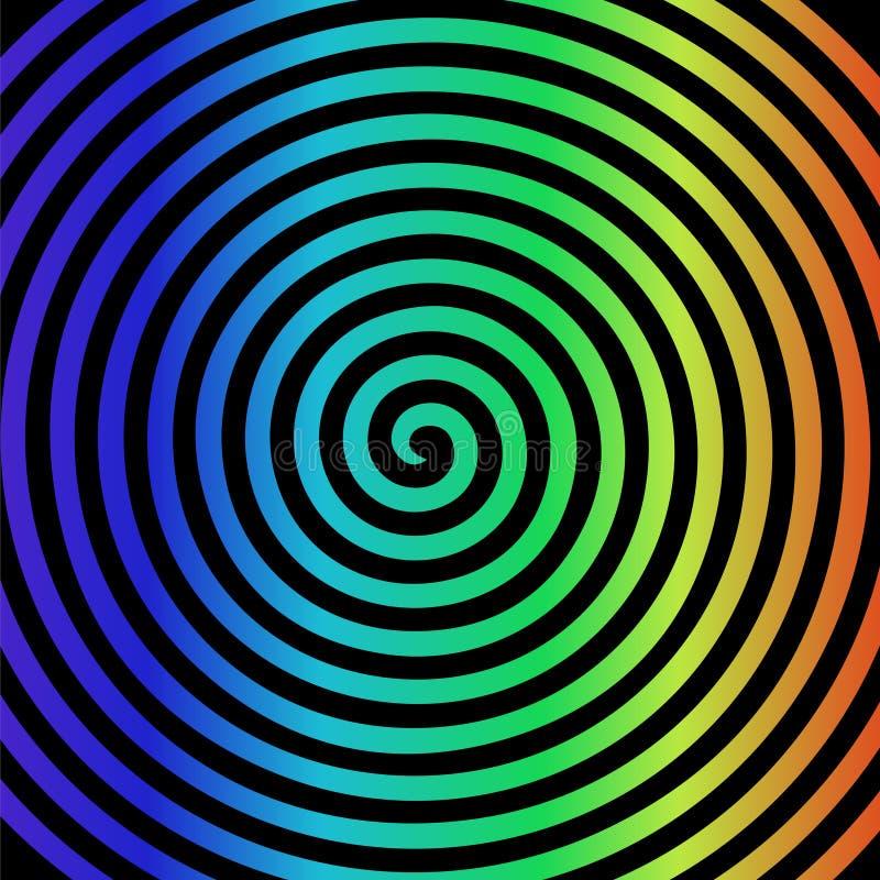 Datazione ipnosi
