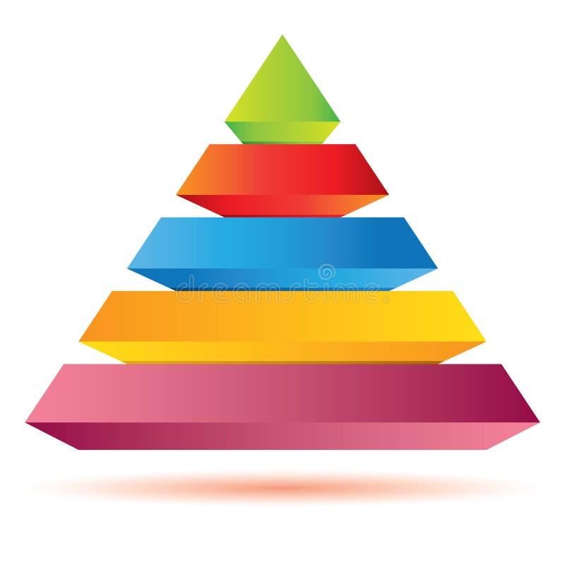 Carta da pirâmide ilustração royalty free