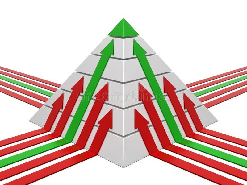 Carta da pirâmide com setas ilustração royalty free
