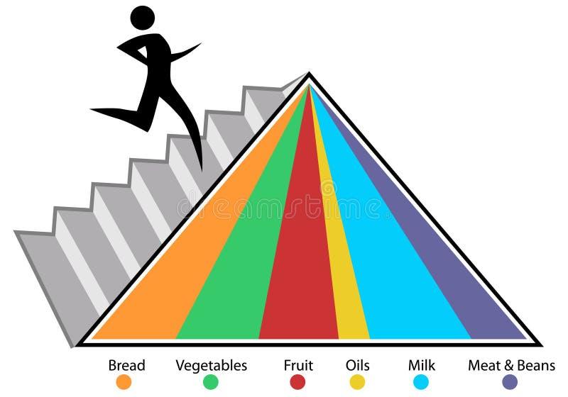 Carta da pirâmide de alimento ilustração stock