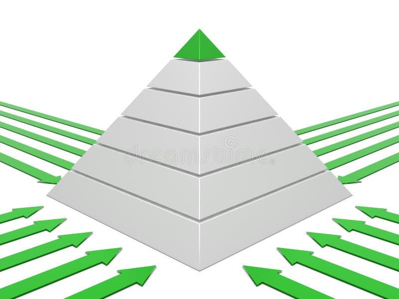 Carta da pirâmide verde-branca ilustração royalty free