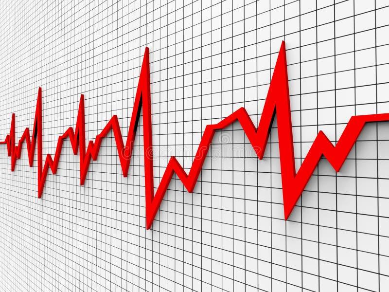A carta da pulsação do coração mostra o tela plano e o cardiógrafo ilustração stock