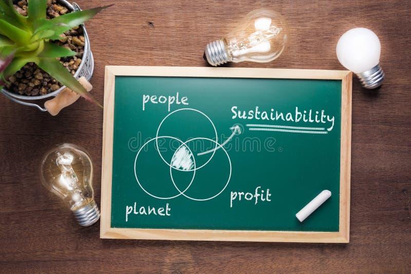 Carta da sustentabilidade no quadro fotos de stock