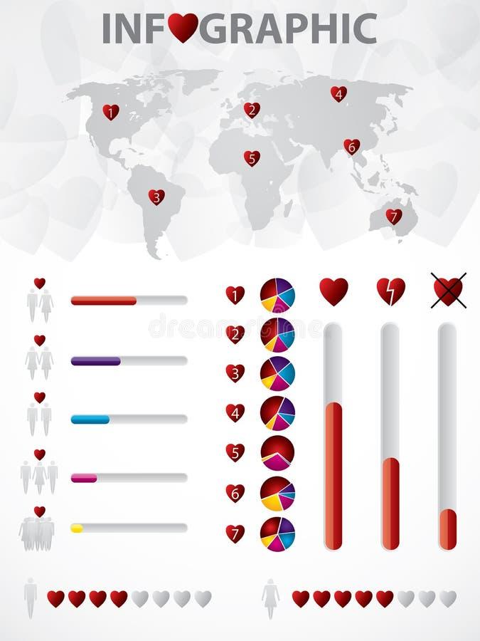 Carta da vida do amor de Infographic ilustração royalty free