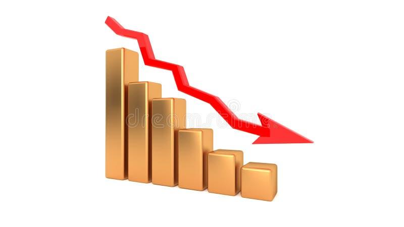 Carta das rendas de queda, perdas de uma empresa, crise das rendas ilustração 3D ilustração stock