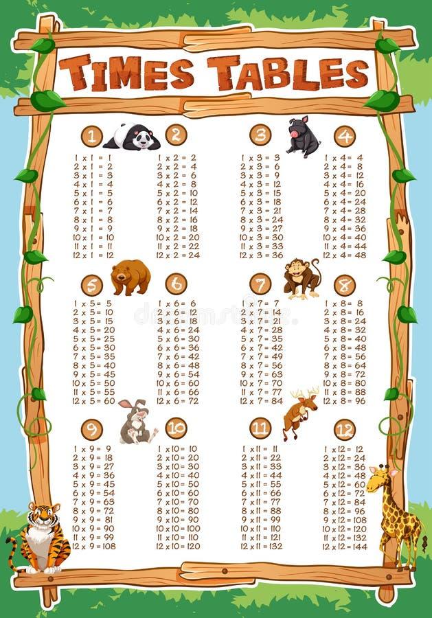 Carta das tabelas das épocas com os animais no fundo ilustração do vetor