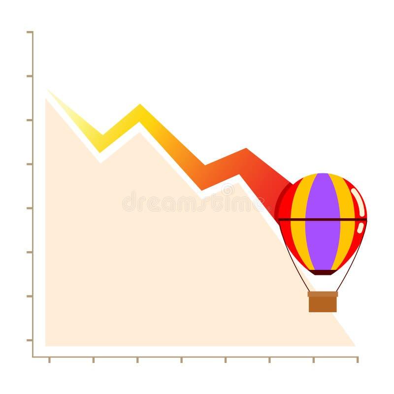Carta das vendas do negócio da perda que diminui com o balão, falido ilustração do vetor