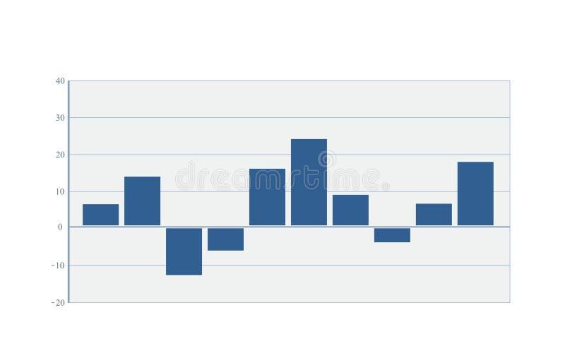 Carta de barra da cachoeira indicadores positivos e negativos no diagrama ilustração royalty free