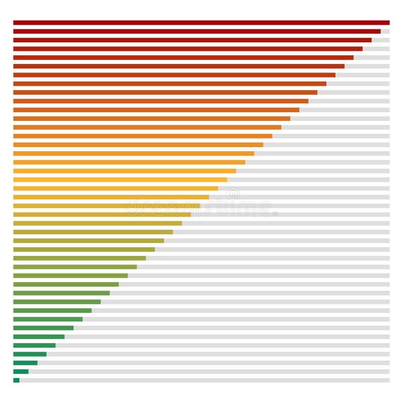 Carta de barra, elemento del interfaz del gráfico de barra con punto bajo y niveles libre illustration