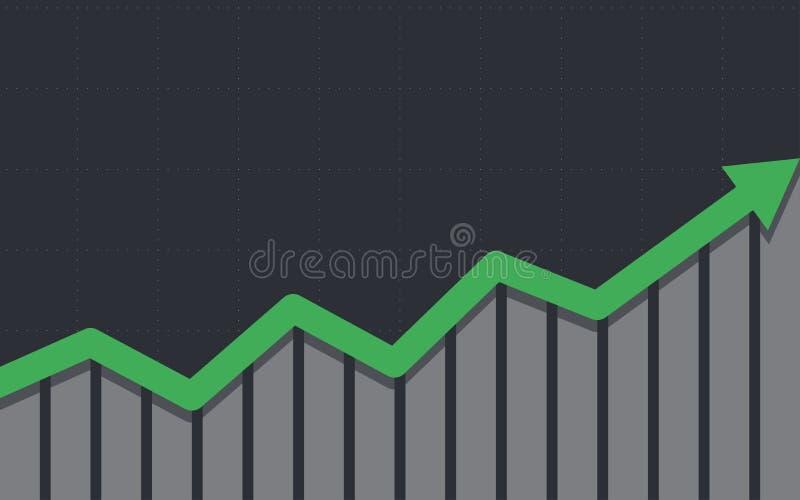 Carta de barra financeira abstrata com linha verde gráfico do uptrend da seta no fundo preto da cor ilustração do vetor